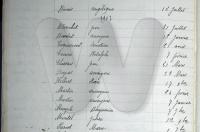 Actes/35/35-Fleurigne/1901-09-07 + Benjamin MAUPILE 10 NUM 35112 202 Fleurigne T14-14.jpg
